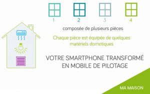 home-smart-link-domotique