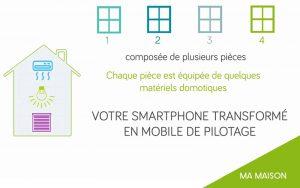 home-smart-link-domotique